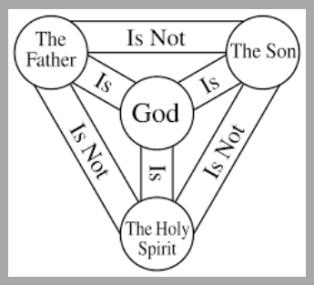 Trinity Sunday, Holy Trinity, Sermon, Shield of the Trinity, Matthew 28:16-20